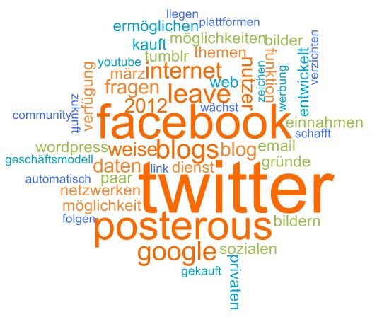 Wortwolke zu Twitter und Posterous